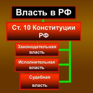 Органы власти Керженца