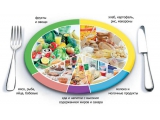 Загородный клуб Усадьба - иконка «питание» в Керженце